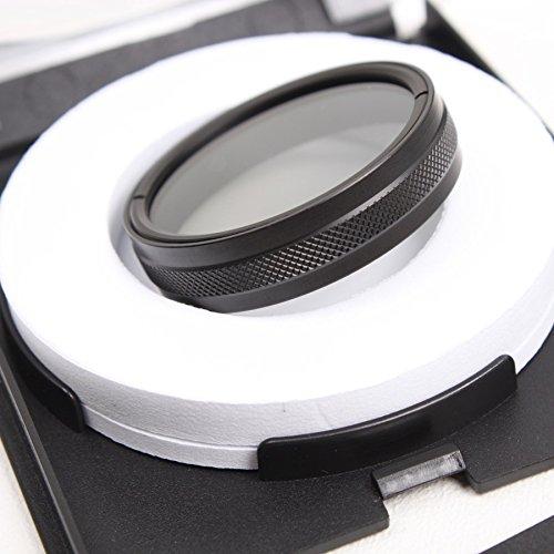 Sunnylife CPL Filter Camera Lens Filter for DJI Phantom 4 Phantom 3