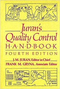 __TOP__ Juran's Quality Control Handbook. Panel Eagle Lexus ensemble otros network partner