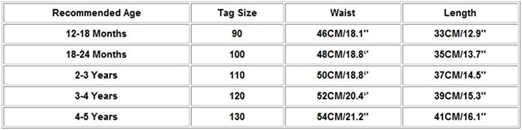Juesi Swimsuit for Girls Baby Girl Ruffles Floral Print Bacless Sling One Piece Swimwear