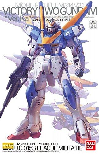 2 Gundam Scale - 6
