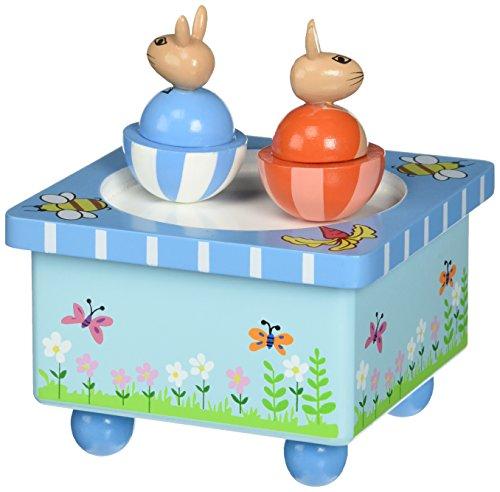 Orange Tree Toys Peter Rabbit Music Box
