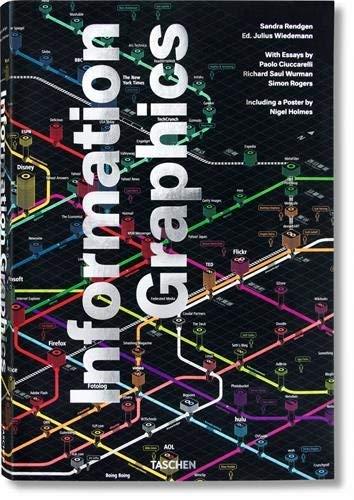 Information Graphics by Rendgen, Sandra Har/Pstr M Edition (5/27/2012) pdf