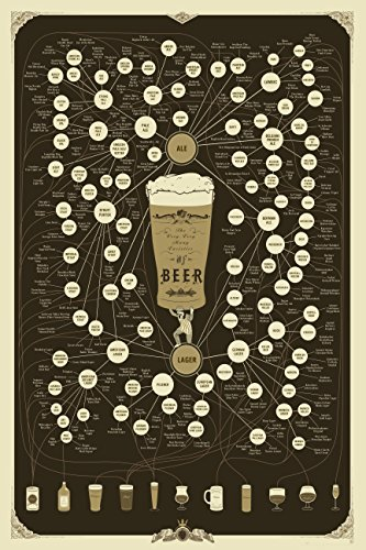 Beer Types Poster - The Very Many Varieties of Beer by Pop Chart Lab - Brown/Large 24x36 - Unframed Poster (Best Beer Variety Pack)