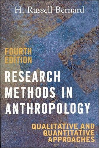 methods of social anthropology