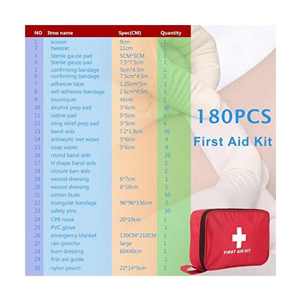 Botiquín de Primeros Auxilios de 180 Piezas WEINAS® Kit de Primeros Auxilios Súper Compacto y Profesional para Hogar… 2