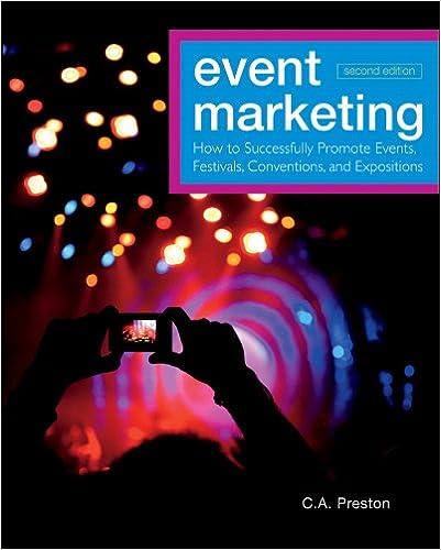 b8da1c321f8592 Amazon.com  Event Marketing  How to Successfully Promote Events ...
