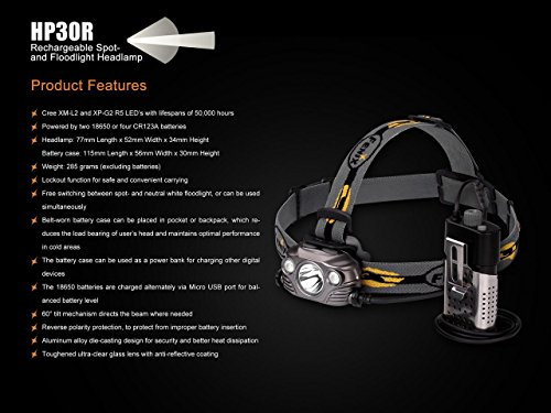 Fenix HP30R 1750 Lumen CREE LED Headlamp (Iron Grey) with 2 X Fenix 18650 Li-ion rechargeable batteries and Four EdisonBright CR123A Lithium batteries bundle by Fenix (Image #6)