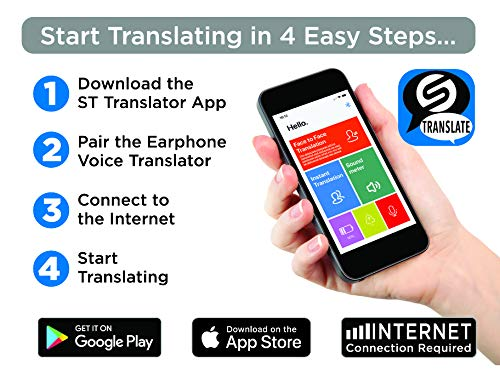 Portable Language Translator Device – Translate Headphone – Voice Translation Earpiece – Real Time Two-Way Translation Gadget – Bluetooth Multi-Language Support with 5 Modes & Call Answering by Supreme Tech (Image #5)