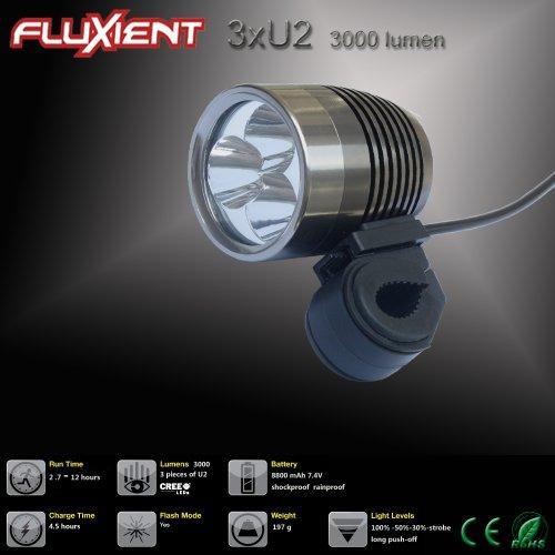 Fluxient 3x XM-L U2 3000 Lumens LED Bicycle Light