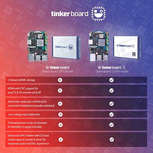 ASUS Tinker Board S Quad-Core 1 8GHz SoC 2GB RAM 16GB eMMC