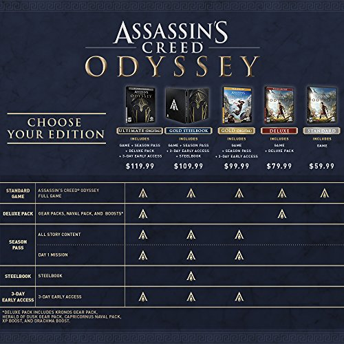 Amazon com: Assassin's Creed Odyssey - Ultimate Edition - PS4