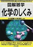 化学のしくみ―図解雑学 (図解雑学-絵と文章でわかりやすい!-)