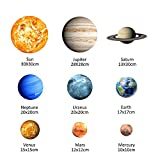 ITTA Solar System Glowing Stickers, Sun, Jupiter, Saturn, Uranus, Neptune, Earth, Venus, Mars, Mercury Wall Decors for Kid's Room Decor
