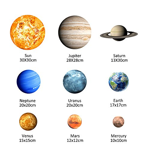 ITTA Solar System Glowing Stickers, Sun, Jupiter, Saturn, Uranus, Neptune, Earth, Venus, Mars, Mercury Wall Decors for Kid's Room Decor by ITTA