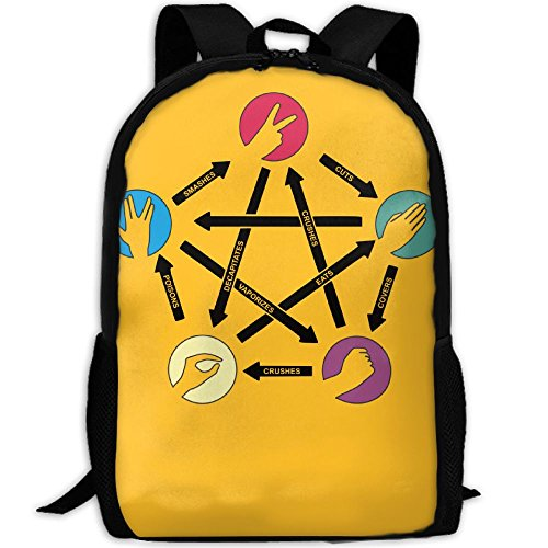 Rock Paper Scissors Lizard Spock Interest Print Custom Unique Casual Backpack School Bag Travel Daypack Gift