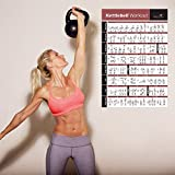 Kettlebell Workout Exercise Poster Laminated - Home