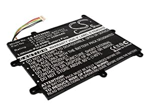 Bateria Acer Iconia Tab A200, Iconia Tab A210, 7.4V / 3280 / 2 mAh