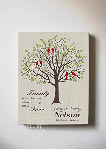 MuralMax - Custom Family Tree, When Two People Fall In Love, Stretched Canvas Wall Art, Wedding & Anniversary Gifts, Unique Wall Decor, Color, Light Taupe - 30-DAY - Size - 16x20