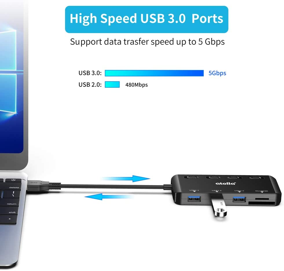 Mac OS 9.1 and Higher LJ2 USB 3.0 Hub USB Docking Station with TF//Micro SD Card Reader Aluminum 5 in 1 Superspeed 5Gbps Compatible with Windows XP//Vista 7//8