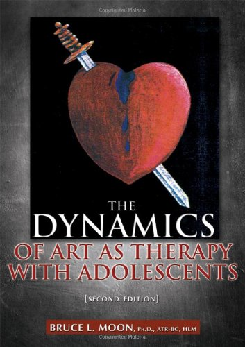 (The Dynamics of Art As Therapy With)