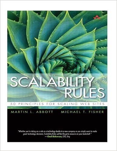 Scalability Rules: 50 Principles for Scaling Web Sites price comparison at Flipkart, Amazon, Crossword, Uread, Bookadda, Landmark, Homeshop18