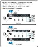 IOGEAR 4-Port Dual View Dual-Link DVI KVMP Switch