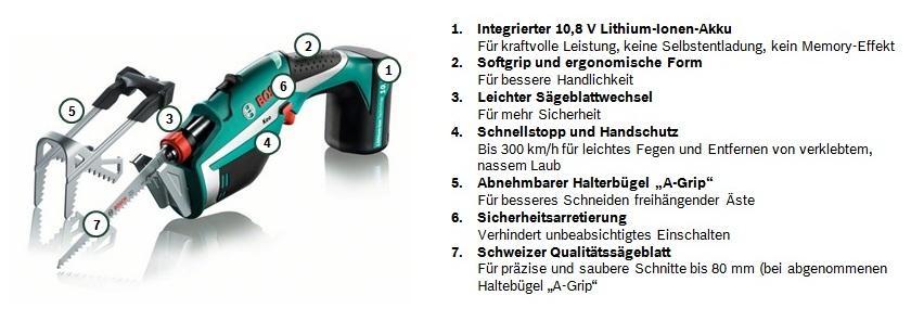Ganz und zu Extrem Die Bosch Keo Gartensäge - eine Alternative? - Säbelsäge Test #WA_99