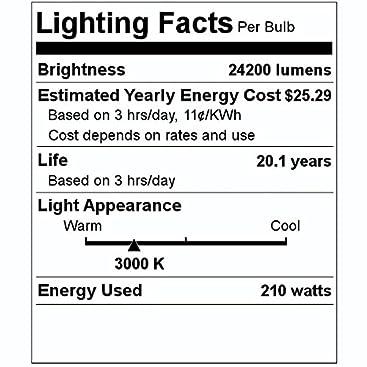 CDM Elite MW 210//T9//930//U//E 210 watt Metal Halide Light Bulb Philips 220624 Renewed