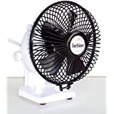 ThermaJet High Velocity 5 Salon Desk Fan