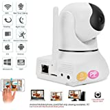 IdeaNext Baby Monitor 1.3MP High Definition 720P Pan/Tilt Ip