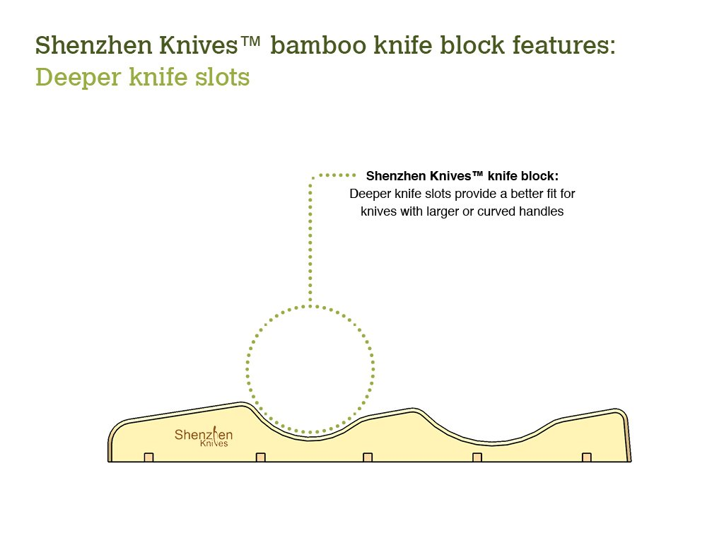 In-Drawer Bamboo Knife Block without Knives. Knife Storage and Organizer holds 10-15 knives by Shenzhen Knives by Shenzhen Knives (Image #6)