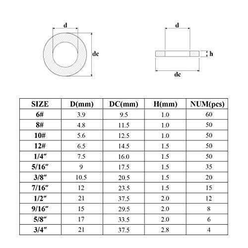 3//4 5//8 9//16 1//2 7//16 3//8 5//16 1//4 12# 10# 8# 6# Hardware Gasket Assortment Kit Sutemribor 360Pcs 12 Sizes Stainless Steel Flat Washers