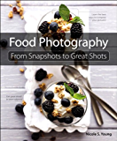 Food Photography: From Snapshots to Great Shots