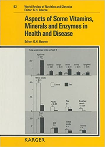 Aspects Of Some Vitamins, Minerals And Enzymes In Health And Disease: Aspects Of Some Vitamins, Minerals And Enzymes In Health And Disease V. 62 por G. H. Bourne epub