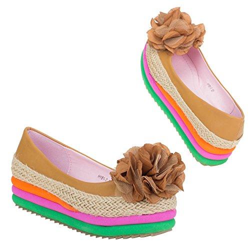Ital-Design - Zapatos de vestir de Material Sintético para mujer Varios Colores - Camel Multi
