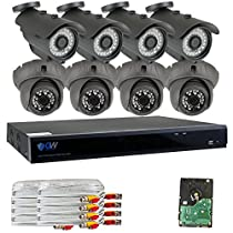 GW Security 8 Channel 5 in 1 XVR 8 x 4MP 1520P 3.6mm Lens Security System 2T HD