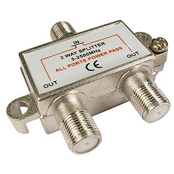 Gizmoz n Gadgetz Micro Conector F Hembra coaxial de 2 vías con Caja divisora de Medios