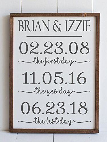 Amazon Com Wedding Gifts For The Couple Important Date Sign 5th