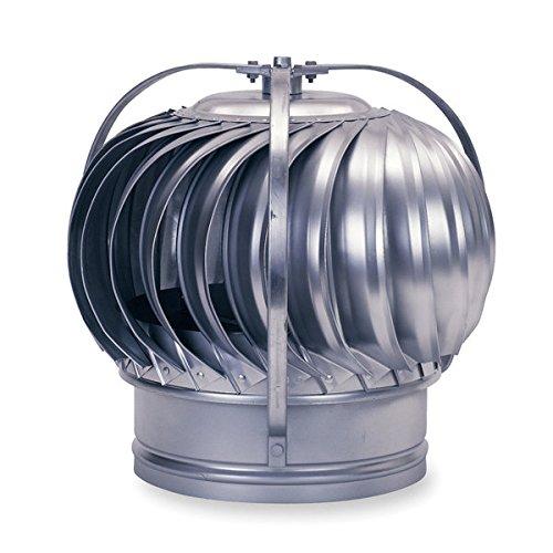 Empire Industries Ventilator, Turbine