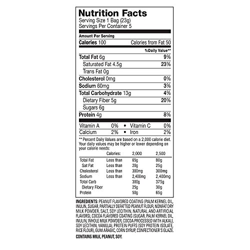 Slim Fast Advanced Nutrition 100 Calorie Snack Bites, Peanut Butter Chocolate, 5 Count
