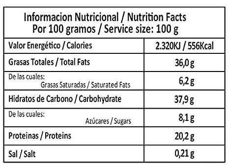 AlmondFit Choco - Crema de Almendras con Chocolate Sin Lactosa/Sin Gluten/Sin Azúcares añadidos/Sin Aceites Añadidos: Amazon.es: Alimentación y bebidas