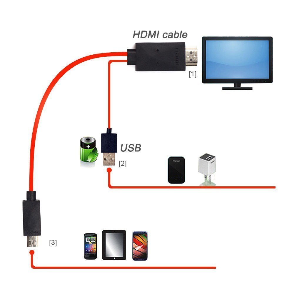 Raptas Micro USB MHL to HDMI Cable Adapter HDTV for All Devices ...