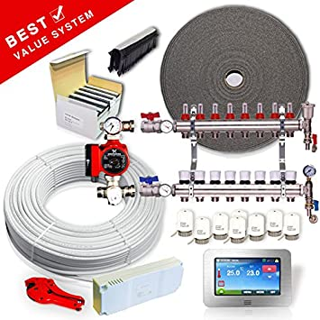 MULTI ROOM/ ZONE STANDARD OUTPUT KIT COVERS UP TO 240M² + ... on