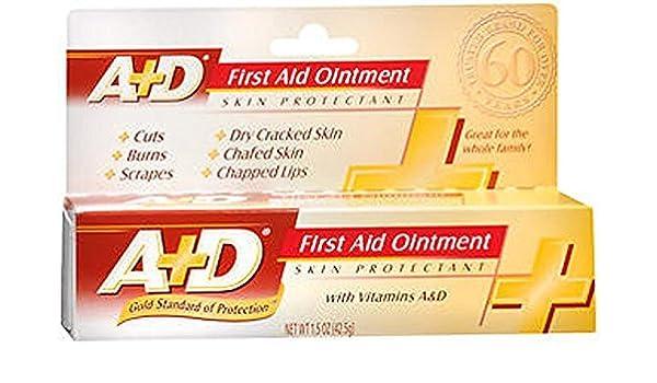 Burn Ointment Names