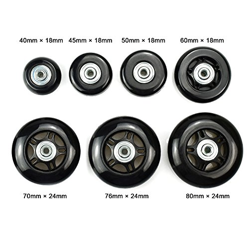 The 8 best inline skate wheels 76mm with bearings