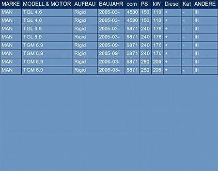 ETS-EXHAUST 8438 Schalld/ämpfer f/ür TGL TGM 4.6 6.9 Rigid 150//240//280hp 2005-