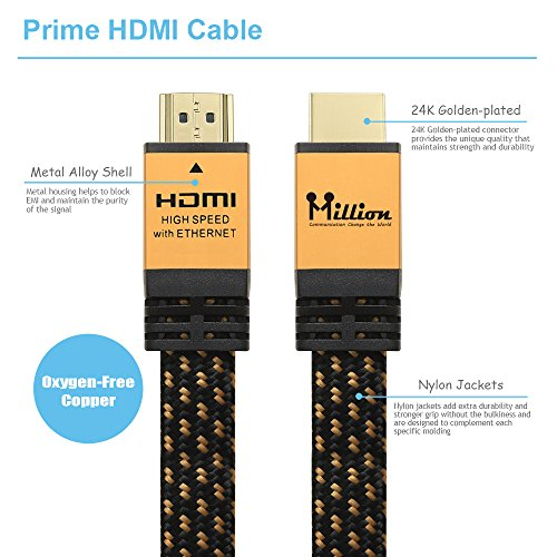 million-high-speed-ultra-hdmi-cable-15-feet-46m-with-ethernet-hdmi-20-professional-support-4k-3d-216
