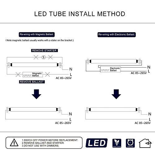 Barrina T8 T10 T12 LED Light Tube 4FT 22W 6000K (Super Bright White) 2600 Lumens Dual-End Powered Clear Cover T8 T10 T12 Fluorescent Light Bulbs ...