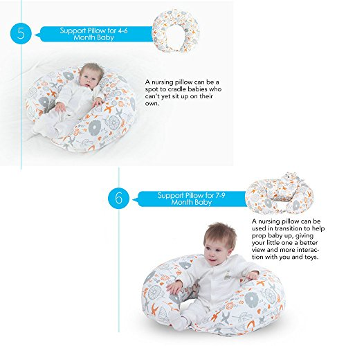 i-baby 4 in 1 Cotton Knitted Cover Breast Feeding Pillow Nursing Pillow Maternity Pregnancy Support Pillow Multi-Functional Baby Cushion (Birds) by i-baby (Image #4)