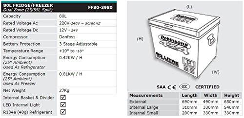 Dobinsons-4x4-80-Liter-Dual-Zone-12V-Portable-Fridge-Freezer-Freezes-and-Refrigerates-at-Same-time